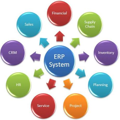 ERP Source Code .Net, ERP Source Code in C#.Net, C# ERP Source Code, C# ERP Software Source Code, C#.Net ERP Source Code, Asp.Net ERP Source Code, C# MVC ERP Source Code, C# Cloud ERP Source Code, ERP Source Code Asp Net, ERP CRM C# Source Code, ERP Software C# Source Code, ERP Software C#.Net Source Code, ERP Software .Net Source Code, ERP Software Asp.Net Source Code, Asp ERP Source Code, Asp.Net MVC ERP Source Code, .Net ERP Source Code, ERP in C# Source Code, ERP Web Based Source Code, ERP System Source Code, ERP Project in C# Source Code, ERP Project in Asp.Net Source Code, ERP Cloud Based Source Code, ERP Source Code C#, ERP Source Code Sale, ERP Resource Planning Source Code, Dot Net ERP Source Code, Best Online ERP Source Code, Accounting ERP Software Source Code, HRMS Payroll Source Code .Net, HRMS Payroll Source Code in C#.Net, C# HRMS Payroll Source Code, C# HRMS Payroll Software Source Code, C#.Net HRMS Payroll Source Code, Asp.Net HRMS Payroll Source Code, C# MVC HRMS Payroll Source Code, C# Cloud HRMS Payroll Source Code, HRMS Payroll Source Code Asp Net, HRMS Payroll C# Source Code, HRMS Payroll Software C# Source Code, HRMS Payroll Software C#.Net Source Code, HRMS Payroll Software .Net Source Code, HRMS Payroll Software Asp.Net Source Code, Asp HRMS Payroll Source Code, Asp.Net MVC HRMS Payroll Source Code, .Net HRMS Payroll Source Code, HRMS Payroll in C# Source Code, HRMS Payroll Web Based Source Code, HRMS Payroll System Source Code, HRMS Payroll Project in C# Source Code, HRMS Payroll Project in Asp.Net Source Code, HRMS Payroll Cloud Based Source Code, HRMS Payroll Source Code C#, HRMS Payroll Source Code Sale, Dot Net HRMS Payroll Source Code, Best Online HRMS Payroll Source Code, Accounting HRMS Payroll Software Source Code, Payroll Software C# Source Code, HRM Software Asp.Net C# Source Code, Food Delivery Software Source Code .Net, Food Ordering and Delivery Source Code in C#.Net, C# Food Delivery Software Source Code, Asp.Net Food Delivery Source Code, C#.Net Food Delivery Software Source Code, C# MVC Food Delivery Software Source Code, C# Cloud Food Delivery Software Source Code, Food Delivery Source Code Asp Net, Food Delivery Software C# Source Code, Food Delivery Software C#.Net Source Code, Food Delivery Software .Net Source Code, Food Delivery Software Asp.Net Source Code, Asp Food Delivery Source Code, Asp.Net MVC Food Delivery Source Code, .Net Food Delivery Software Source Code, Food Delivery Software in C# Source Code, Food Delivery Web Based Source Code, Food Delivery System Source Code, Food Delivery Project in C# Source Code, Food Delivery Project in Asp.Net Source Code, Food Delivery Cloud Based Source Code, Food Delivery Source Code C#, Food Delivery Source Code Sale, Dot Net Food Delivery Source Code, Best Online Food Delivery Source Code, Food Delivery Software Source Code, Food Ordering Software Source Code, School Management ERP Source Code .Net, School Management ERP Source Code in C#.Net, C# School Management ERP Source Code, C# School Management ERP Software Source Code, C#.Net School Management ERP Source Code, Asp.Net School Management ERP Source Code, C# MVC School Management ERP Source Code, C# Cloud School Management ERP Source Code, School Management ERP Source Code Asp Net, School Management ERP CRM C# Source Code, School Management ERP Software C# Source Code, School Management ERP Software C#.Net Source Code, School ERP Software .Net Source Code, School ERP Software Asp.Net Source Code, Asp School ERP Source Code, Asp.Net MVC School ERP Source Code, .Net School ERP Source Code, School ERP in C# Source Code, School ERP Web Based Source Code, School ERP System Source Code, School ERP Project in C# Source Code, School ERP Project in Asp.Net Source Code, School ERP Cloud Based Source Code, School ERP Source Code C#, School ERP Source Code Sale, School ERP Resource Planning Source Code, Dot Net School ERP Source Code, Best Online School ERP Source Code, Accounting School ERP Software Source Code,Hotel Management ERP Source Code .Net, Hotel Management ERP Source Code in C#.Net, C# Hotel Management ERP Source Code, C# Hotel Management ERP Software Source Code, C#.Net Hotel Management ERP Source Code, Asp.Net Hotel Management ERP Source Code, C# MVC Hotel Management ERP Source Code, C# Cloud Hotel Management ERP Source Code, Hotel Management ERP Source Code Asp Net, Hotel Management ERP CRM C# Source Code, Hotel Management ERP Software C# Source Code, Hotel Management ERP Software C#.Net Source Code, Hotel Management ERP Software .Net Source Code, Hotel Management ERP Software Asp.Net Source Code, Asp Hotel Management ERP Source Code, Asp.Net MVC Hotel Management ERP Source Code, .Net Hotel Management ERP Source Code, Hotel Management ERP in C# Source Code, Hotel Management ERP Web Based Source Code, Hotel Management ERP System Source Code, Hotel Management ERP Project in C# Source Code, Hotel Management ERP Project in Asp.Net Source Code, Hotel Management ERP Cloud Based Source Code, Hotel Management ERP Source Code C#, Hotel Management ERP Source Code Sale, Hotel Management ERP Resource Planning Source Code, Dot Net Hotel Management ERP Source Code, Best Online Hotel Management ERP Source Code, Accounting Hotel Management ERP Software Source Code, Restaurant Management ERP Source Code .Net, Restaurant Management ERP Source Code in C#.Net, C# Restaurant Management ERP Source Code, C# Restaurant Management Restaurant Management ERP Software Source Code, C#.Net Restaurant Management ERP Source Code, Asp.Net Restaurant Management ERP Source Code, C# MVC Restaurant Management ERP Source Code, C# Cloud Restaurant Management ERP Source Code, Restaurant Management ERP Source Code Asp Net, Restaurant Management ERP CRM C# Source Code, Restaurant Management ERP Software C# Source Code, Restaurant Management ERP Software C#.Net Source Code, Restaurant Management ERP Software .Net Source Code, Restaurant Management ERP Software Asp.Net Source Code, Asp Restaurant Management ERP Source Code, Asp.Net MVC Restaurant Management ERP Source Code, .Net Restaurant Management ERP Source Code, Restaurant Management ERP in C# Source Code, Restaurant Management ERP Web Based Source Code, Restaurant Management ERP System Source Code, Restaurant Management ERP Project in C# Source Code, Restaurant Management ERP Project in Asp.Net Source Code, Restaurant Management ERP Cloud Based Source Code, Restaurant Management ERP Source Code C#, Restaurant Management ERP Source Code Sale, Restaurant Management ERP Resource Planning Source Code, Dot Net Restaurant Management ERP Source Code, Best Online Restaurant Management ERP Source Code, Accounting Restaurant Management ERP Software Source Code, Clinic ERP Source Code .Net, Clinic ERP Source Code in C#.Net, C# Clinic ERP Source Code, C# Clinic ERP Software Source Code, C#.Net Clinic ERP Source Code, Asp.Net Clinic ERP Source Code, C# MVC Clinic ERP Source Code, C# Cloud Clinic ERP Source Code, Clinic ERP Source Code Asp Net, Clinic ERP CRM C# Source Code, Clinic ERP Software C# Source Code, Clinic ERP Software C#.Net Source Code, Clinic ERP Software .Net Source Code, Clinic ERP Software Asp.Net Source Code, Asp Clinic ERP Source Code, Asp.Net MVC Clinic ERP Source Code, .Net Clinic ERP Source Code, Clinic ERP in C# Source Code, Clinic ERP Web Based Source Code, Clinic ERP System Source Code, Clinic ERP Project in C# Source Code, Clinic ERP Project in Asp.Net Source Code, Clinic ERP Cloud Based Source Code, Clinic ERP Source Code C#, Clinic ERP Source Code Sale, Clinic ERP Resource Planning Source Code, Dot Net Clinic ERP Source Code, Best Online Clinic ERP Source Code, Accounting Clinic ERP Software Source Code, Delivery Management ERP Source Code .Net, Delivery Management ERP Source Code in C#.Net, C# Delivery Management ERP Source Code, C# Delivery Management ERP Software Source Code, C#.Net Delivery Management ERP Source Code, Asp.Net Delivery Management ERP Source Code, C# MVC Delivery Management ERP Source Code, C# Cloud Delivery Management ERP Source Code, Delivery Management ERP Source Code Asp Net, Delivery Management ERP CRM C# Source Code, Delivery Management ERP Software C# Source Code, Delivery Management ERP Software C#.Net Source Code, Delivery Management ERP Software .Net Source Code, Delivery Management ERP Software Asp.Net Source Code, Asp Delivery Management ERP Source Code, Asp.Net MVC Delivery Management ERP Source Code, .Net Delivery Management ERP Source Code, Delivery Management ERP in C# Source Code, Delivery Management ERP Web Based Source Code, Delivery Management ERP System Source Code, Delivery Management ERP Project in C# Source Code, Delivery Management ERP Project in Asp.Net Source Code, Delivery Management ERP Cloud Based Source Code, Delivery Management ERP Source Code C#, Delivery Management ERP Source Code Sale, Delivery Management ERP Resource Planning Source Code, Dot Net Delivery Management ERP Source Code, Best Online Delivery Management ERP Source Code, Accounting Delivery Management ERP Software Source Code, Ecommerce ERP Source Code .Net, Ecommerce ERP Source Code in C#.Net, C# Ecommerce ERP Source Code, C# Ecommerce ERP Software Source Code, C#.Net Ecommerce ERP Source Code, Asp.Net Ecommerce ERP Source Code, C# MVC Ecommerce ERP Source Code, C# Cloud Ecommerce ERP Source Code, Ecommerce ERP Source Code Asp Net, Ecommerce ERP CRM C# Source Code, Ecommerce ERP Software C# Source Code, Ecommerce ERP Software C#.Net Source Code, Ecommerce ERP Software .Net Source Code, Ecommerce ERP Software Asp.Net Source Code, Asp Ecommerce ERP Source Code, Asp.Net MVC Ecommerce ERP Source Code, .Net Ecommerce ERP Source Code, Ecommerce ERP in C# Source Code, Ecommerce ERP Web Based Source Code, Ecommerce ERP System Source Code, Ecommerce ERP Project in C# Source Code, Ecommerce ERP Project in Asp.Net Source Code, Ecommerce ERP Cloud Based Source Code, Ecommerce ERP Source Code C#, Ecommerce ERP Source Code Sale, Ecommerce ERP Resource Planning Source Code, Dot Net Ecommerce ERP Source Code, Best Online Ecommerce ERP Source Code, Accounting Ecommerce ERP Software Source Code